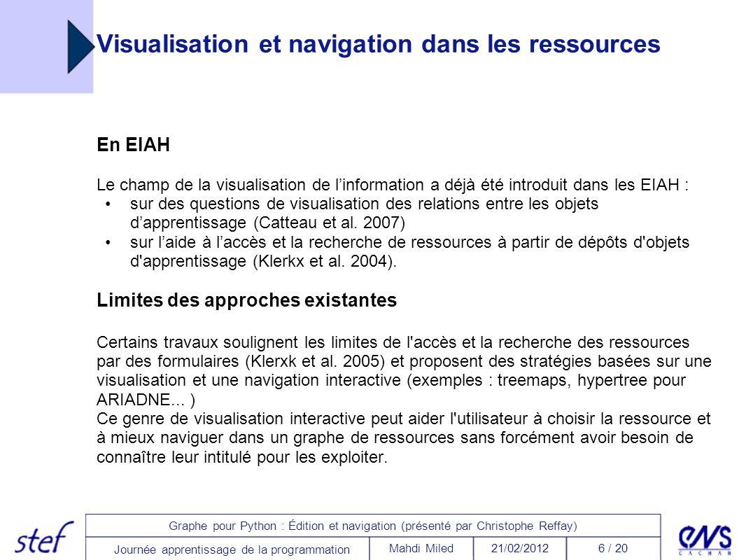 Visualisation et navigation dans les ressources