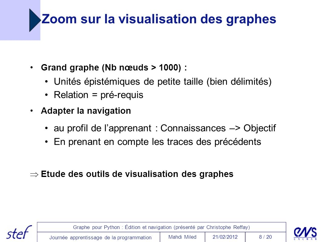 Zoom sur la visualisation des graphes
