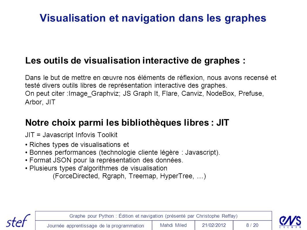 Visualisation et navigation dans les graphes