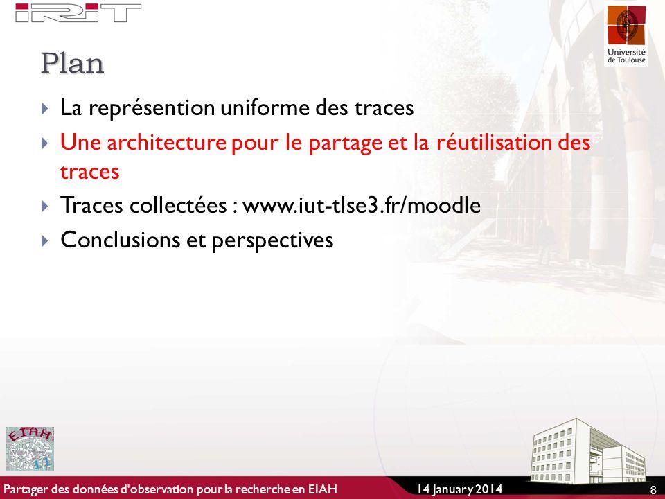 Plan La représention uniforme des traces