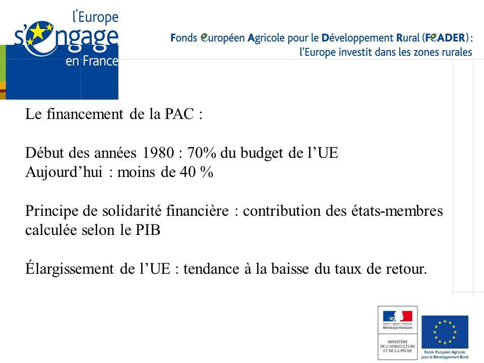Le financement de la PAC :