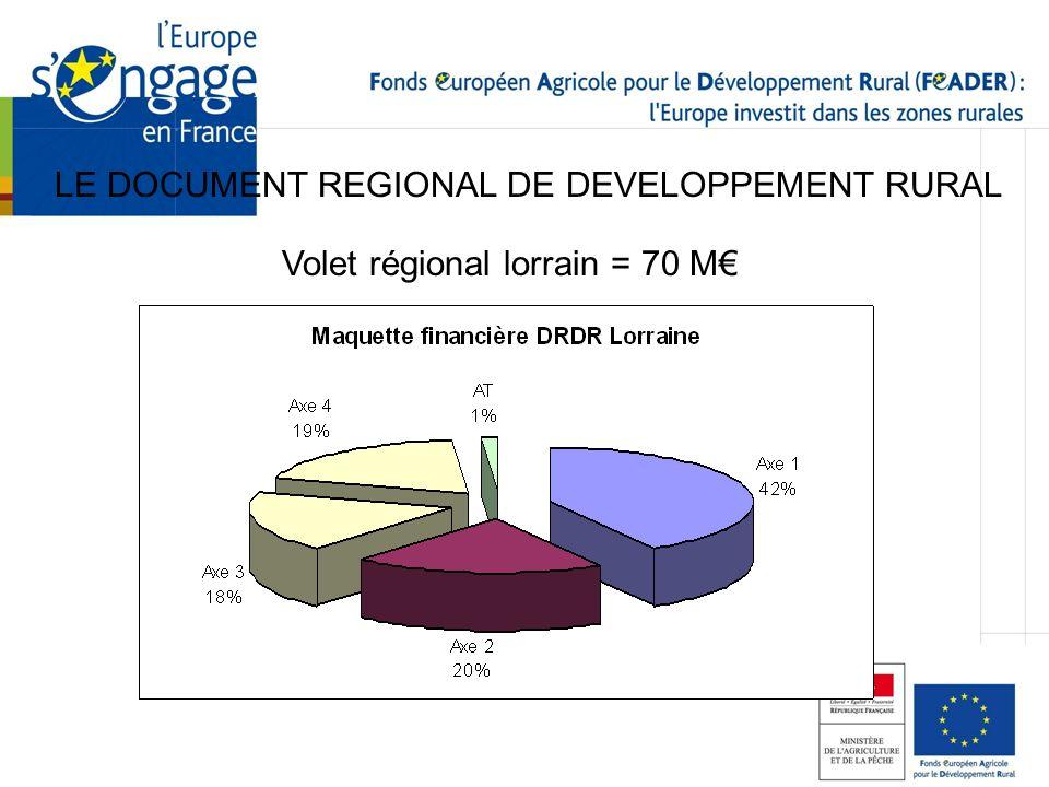 LE DOCUMENT REGIONAL DE DEVELOPPEMENT RURAL