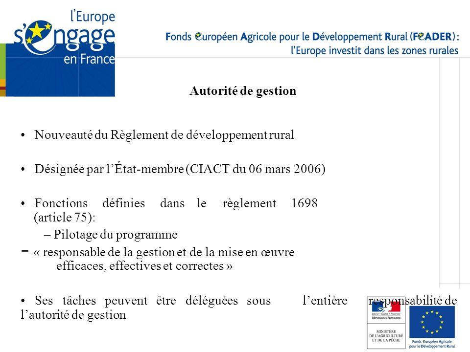 Nouveauté du Règlement de développement rural