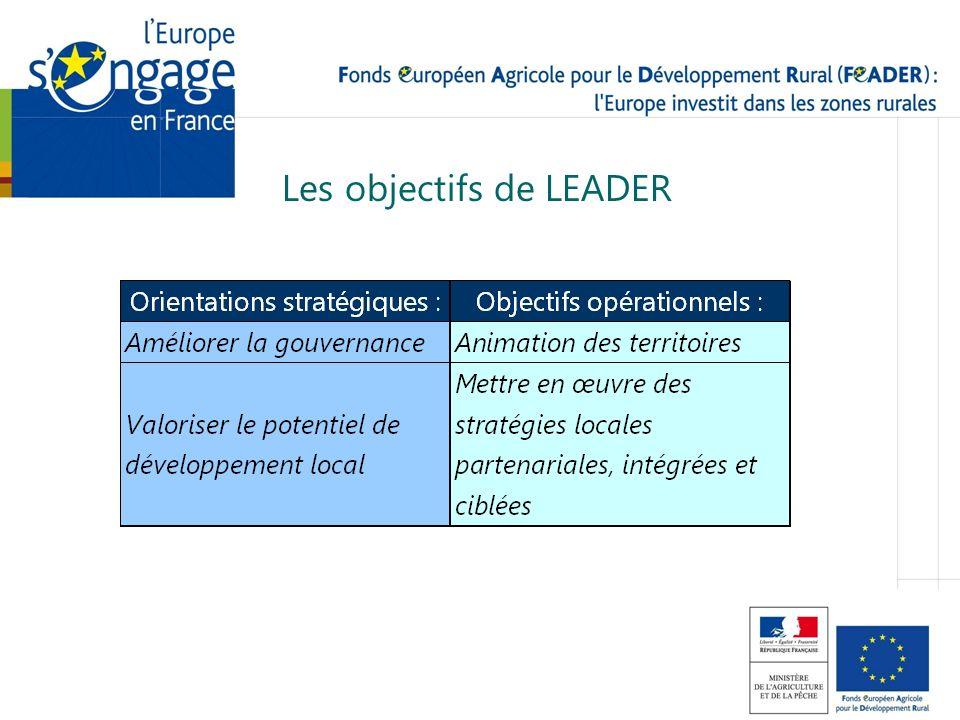 Les objectifs de LEADER
