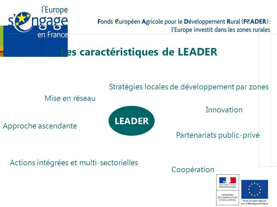 Les caractéristiques de LEADER