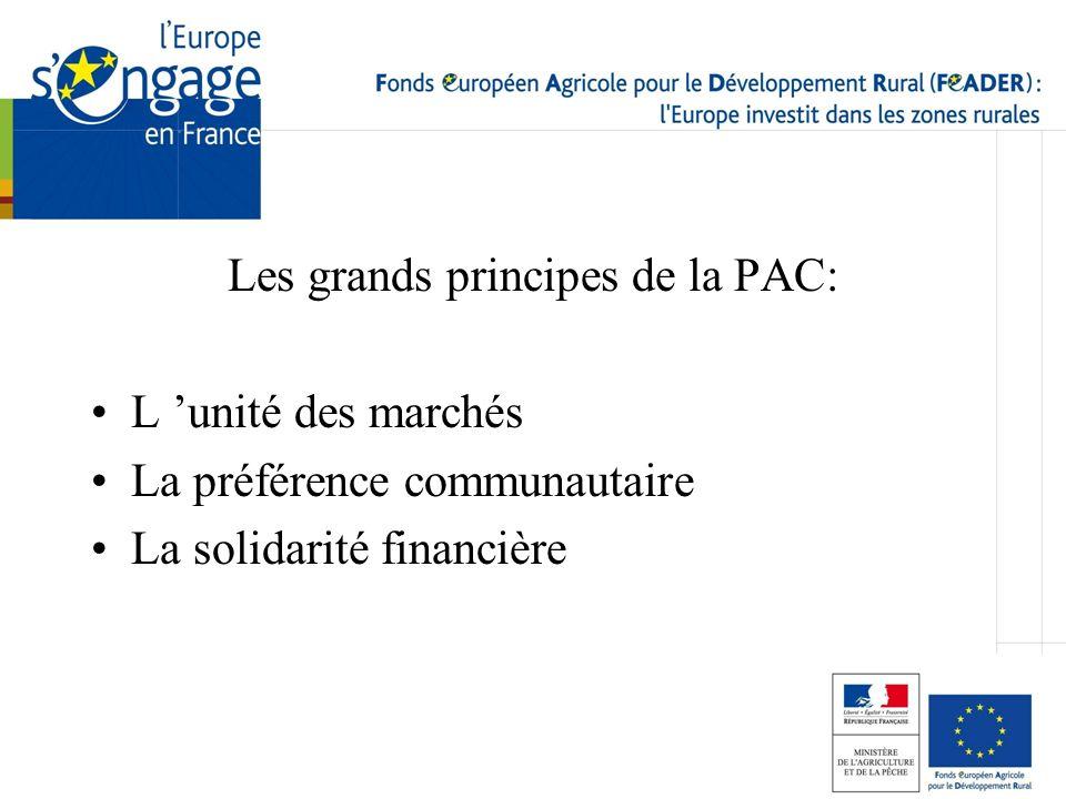 Les grands principes de la PAC: