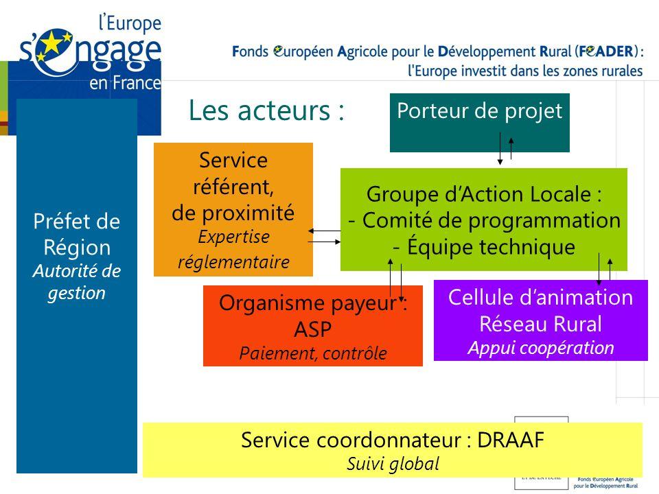 Les acteurs : Porteur de projet Service référent, Préfet de Région