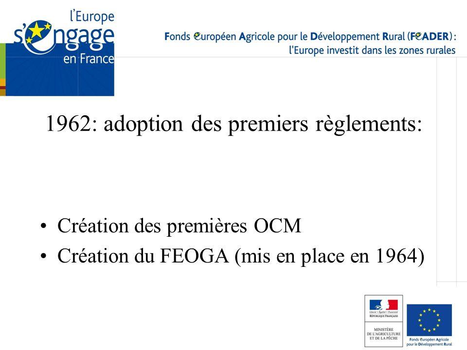 1962: adoption des premiers règlements: