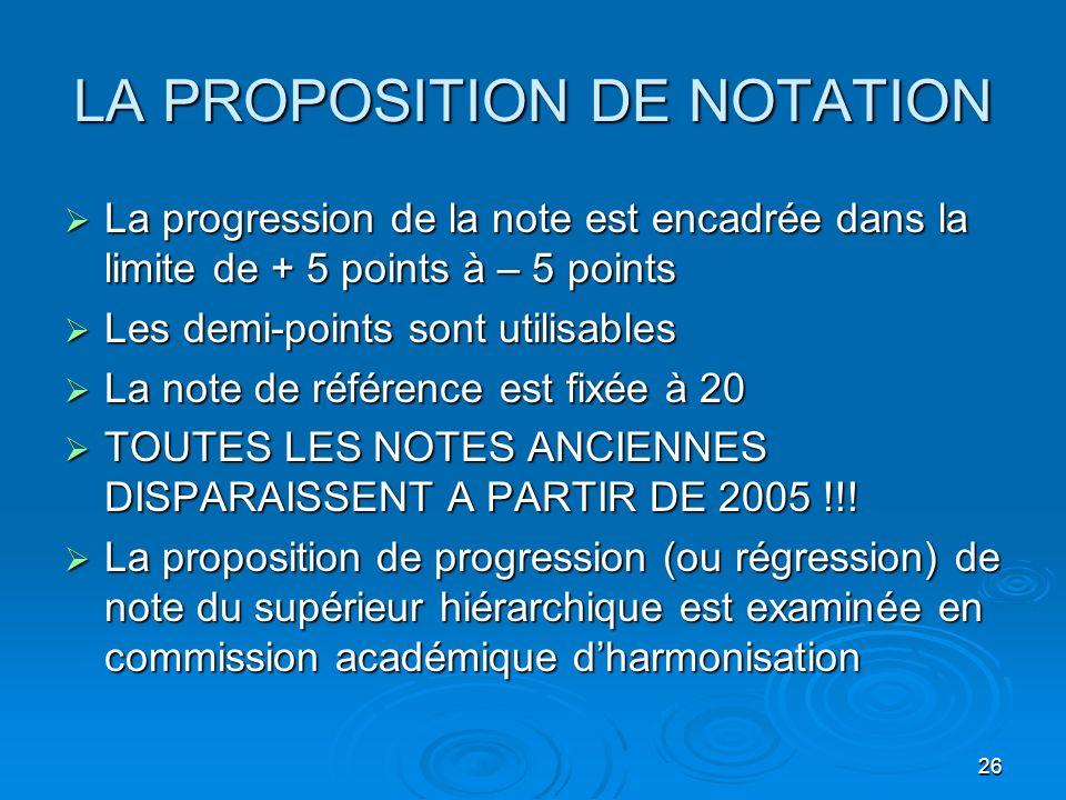 LA PROPOSITION DE NOTATION