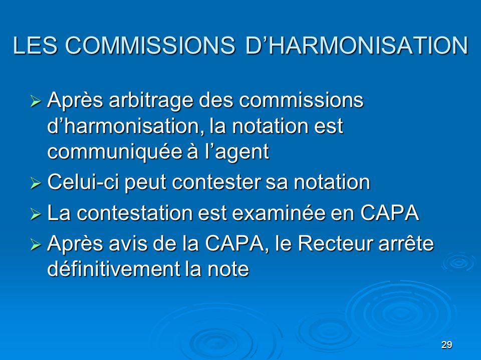 LES COMMISSIONS D'HARMONISATION