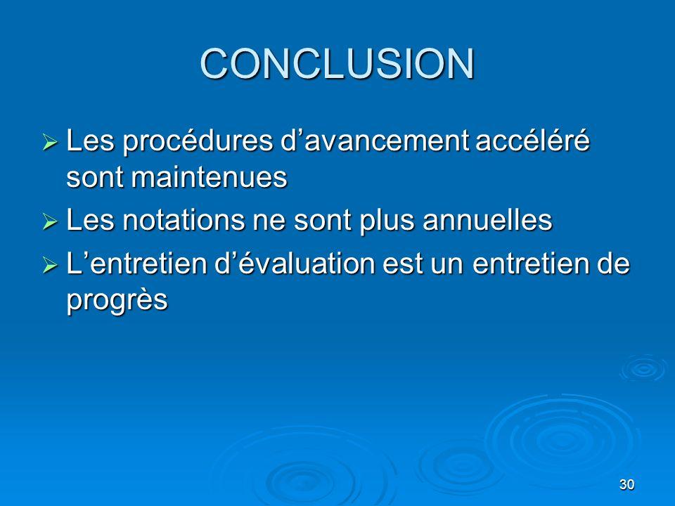CONCLUSION Les procédures d'avancement accéléré sont maintenues