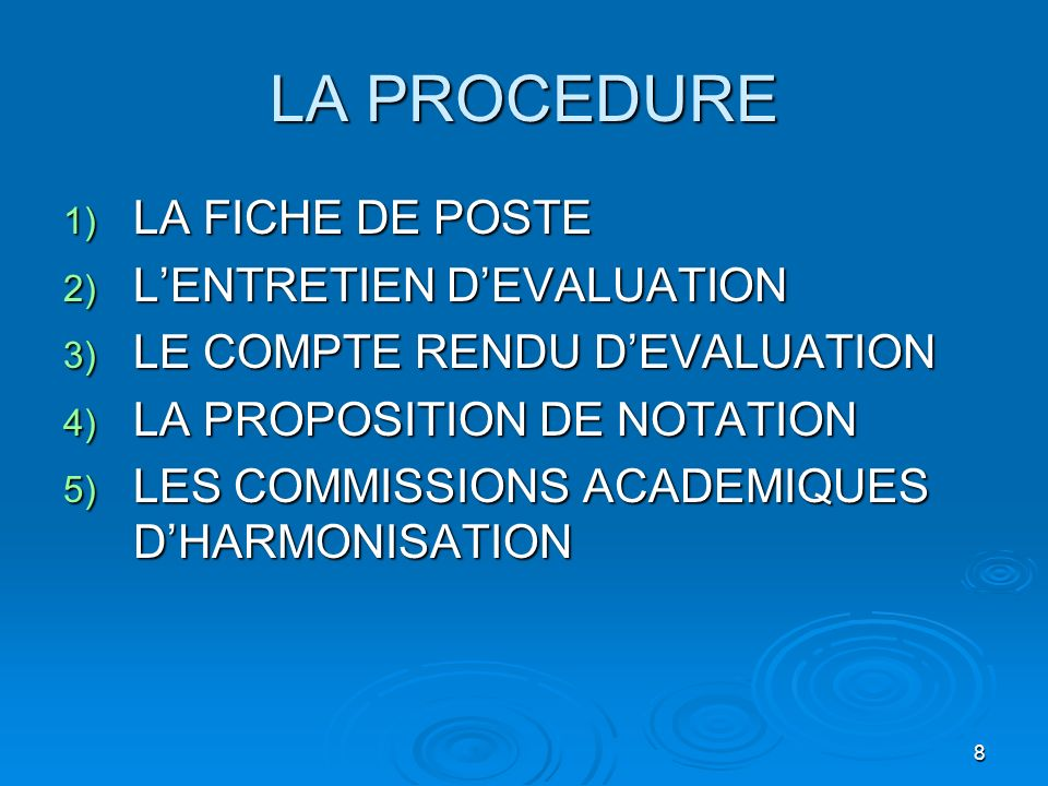 LA PROCEDURE LA FICHE DE POSTE L'ENTRETIEN D'EVALUATION