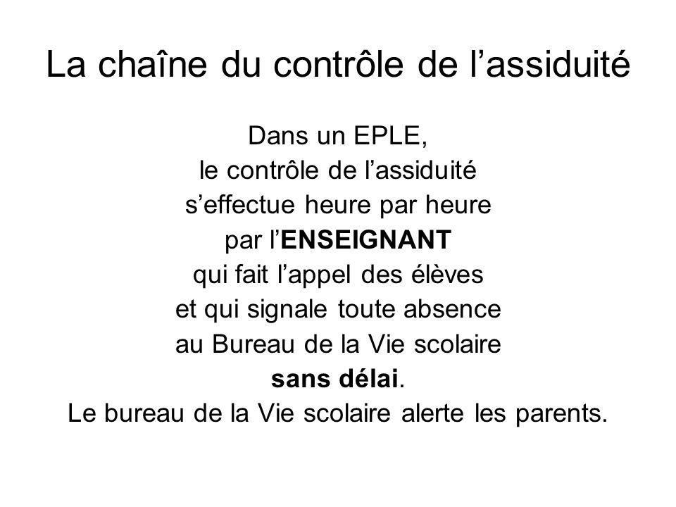 La chaîne du contrôle de l'assiduité