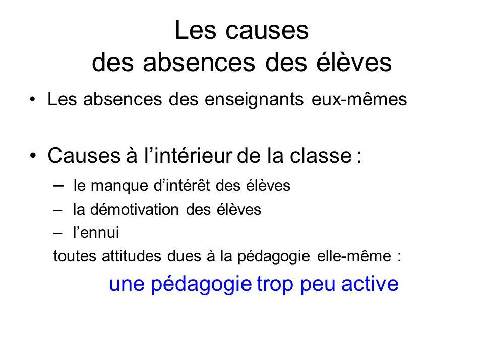 Les causes des absences des élèves