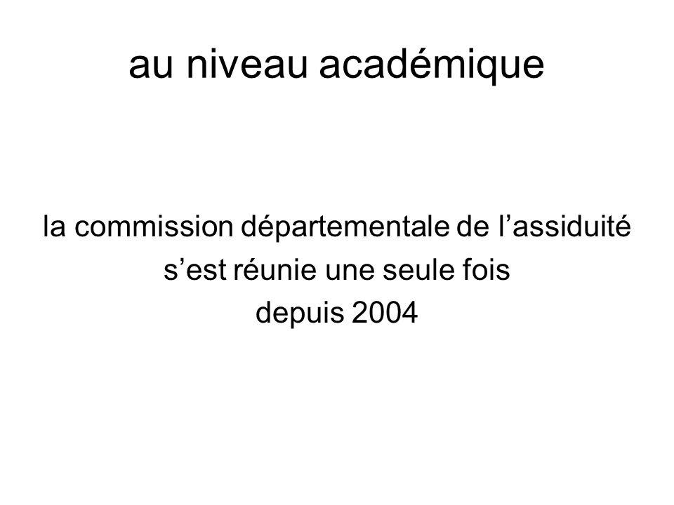 au niveau académique la commission départementale de l'assiduité