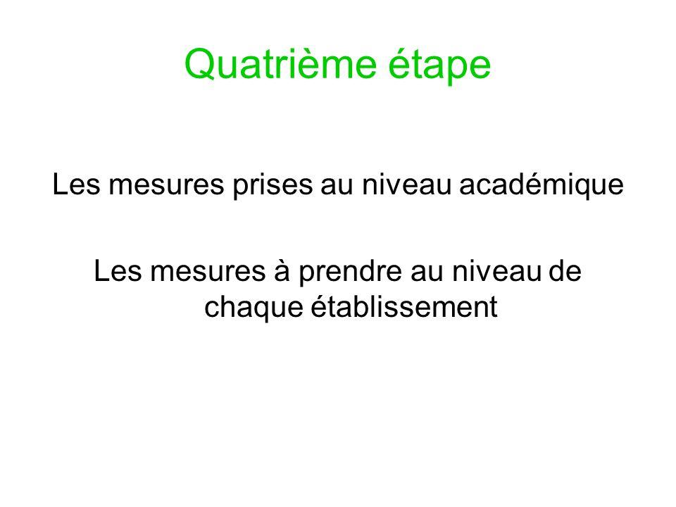 Quatrième étape Les mesures prises au niveau académique