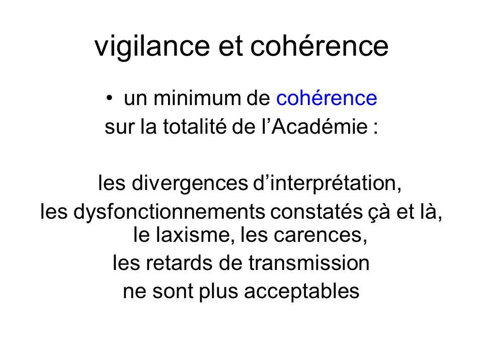 vigilance et cohérence