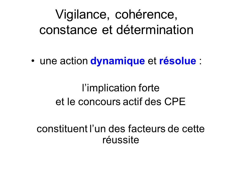 Vigilance, cohérence, constance et détermination