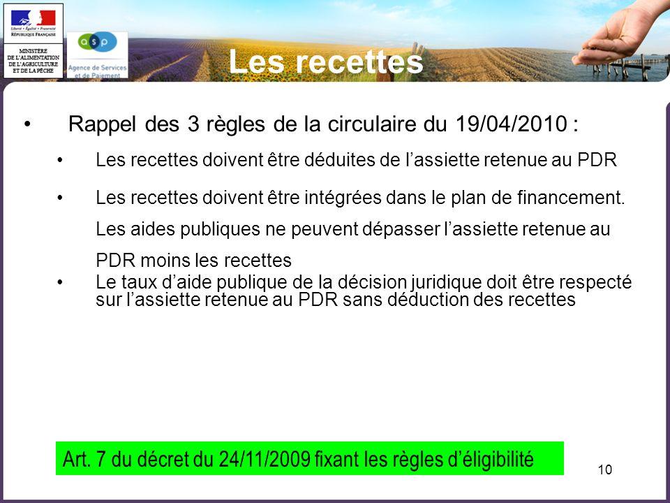 Les recettes Rappel des 3 règles de la circulaire du 19/04/2010 :