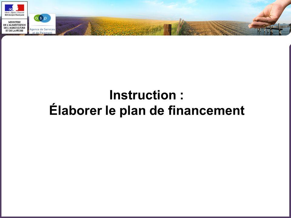 Élaborer le plan de financement