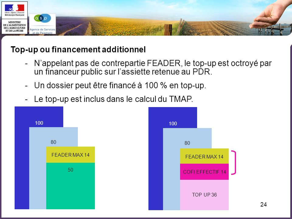 Top-up ou financement additionnel