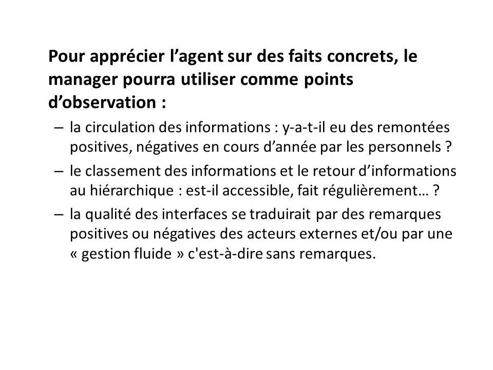 Pour apprécier l'agent sur des faits concrets, le manager pourra utiliser comme points d'observation :