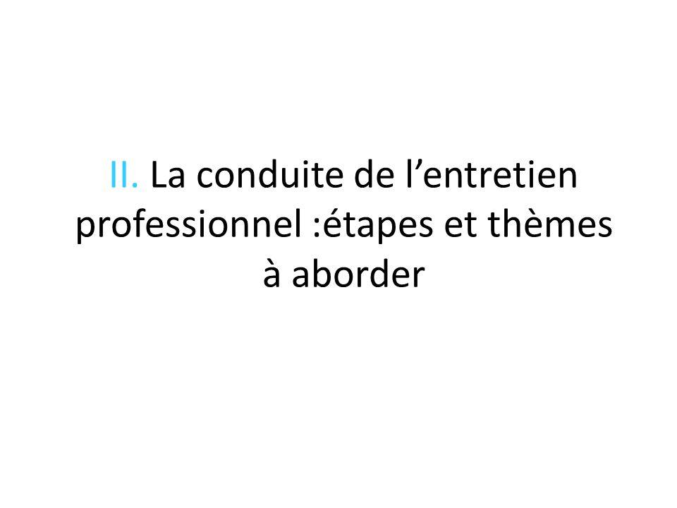 II. La conduite de l'entretien professionnel :étapes et thèmes à aborder