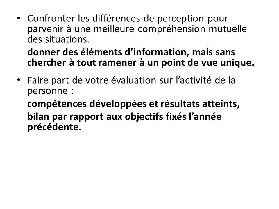 Confronter les différences de perception pour parvenir à une meilleure compréhension mutuelle des situations.