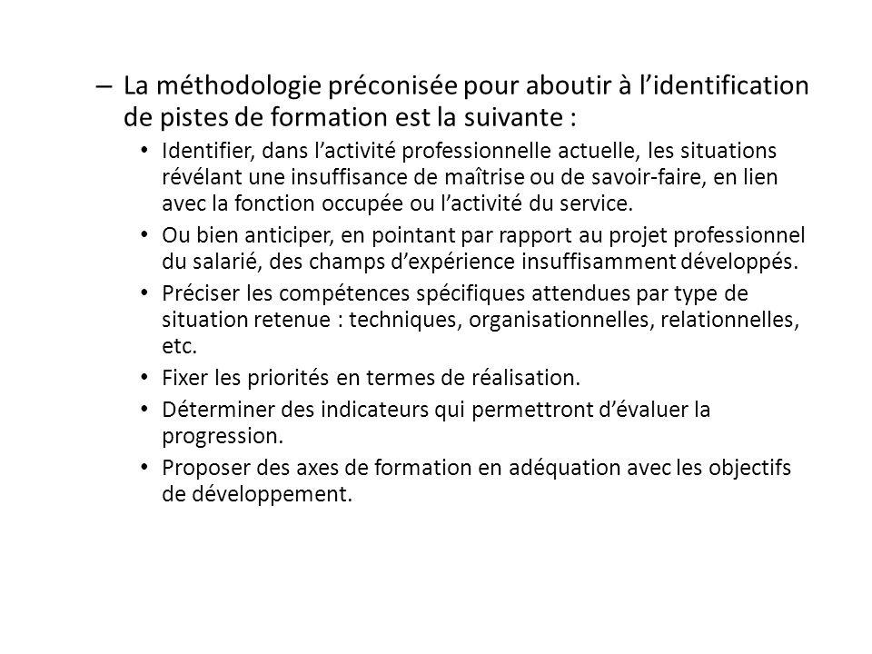 La méthodologie préconisée pour aboutir à l'identification de pistes de formation est la suivante :