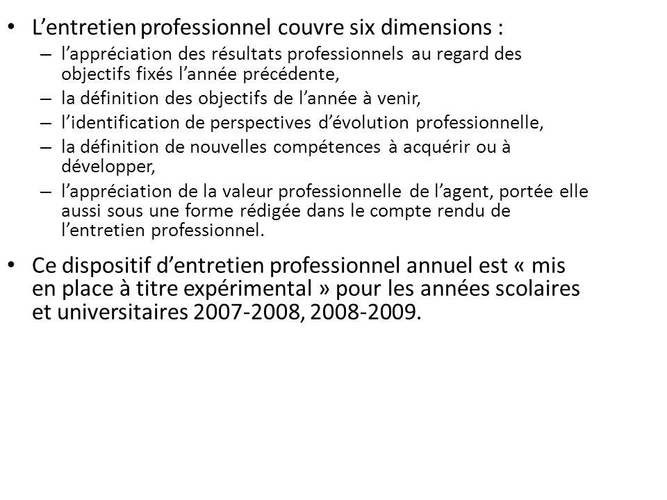 L'entretien professionnel couvre six dimensions :