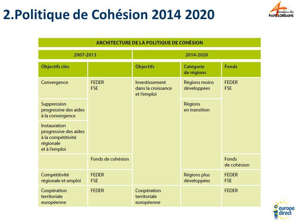 Politique de Cohésion 2014 2020 10