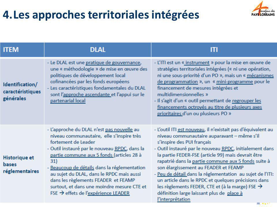 Les approches territoriales intégrées