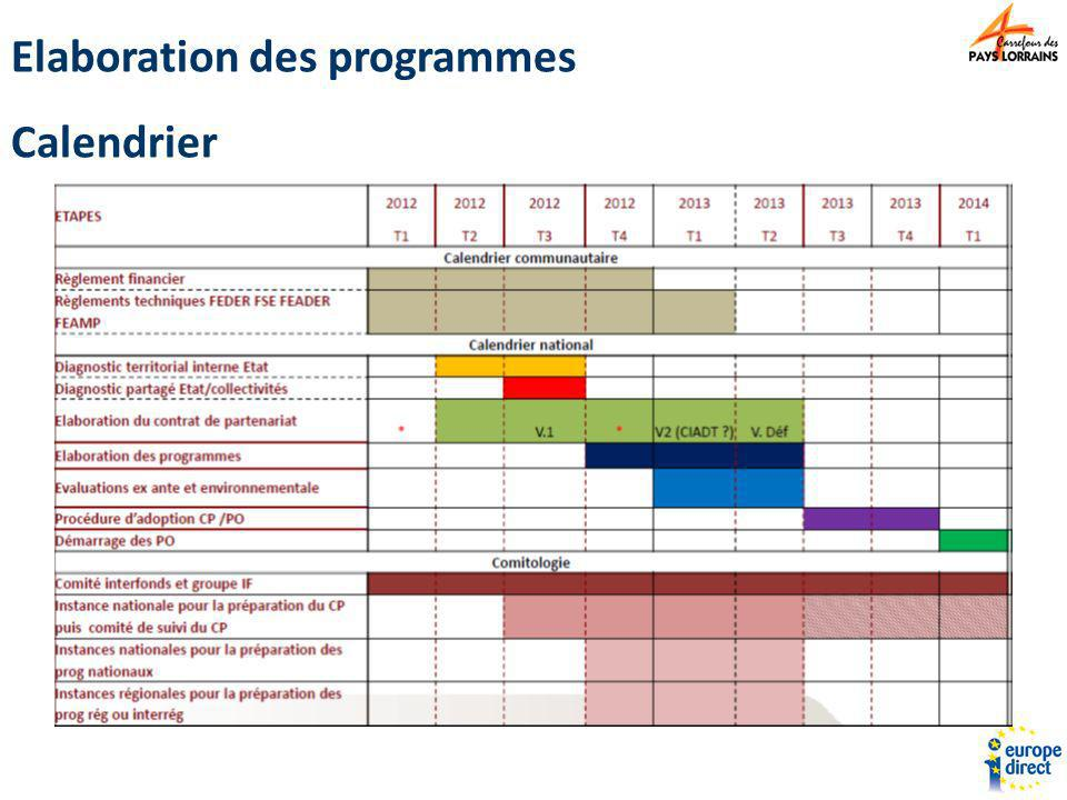 Elaboration des programmes