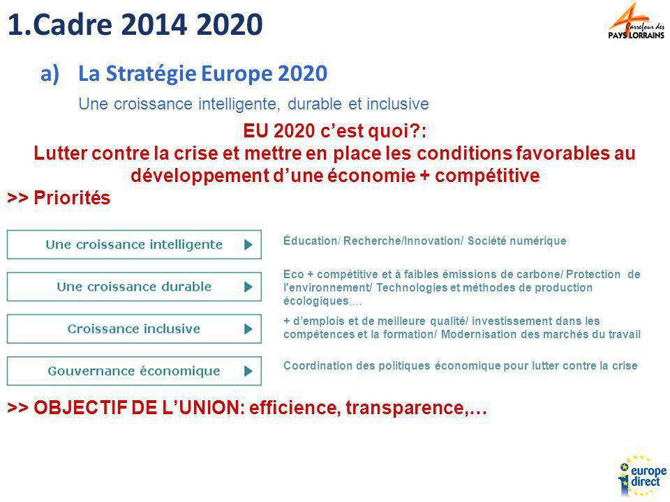 Cadre 2014 2020 La Stratégie Europe 2020 Une croissance intelligente, durable et inclusive. EU 2020 c'est quoi :