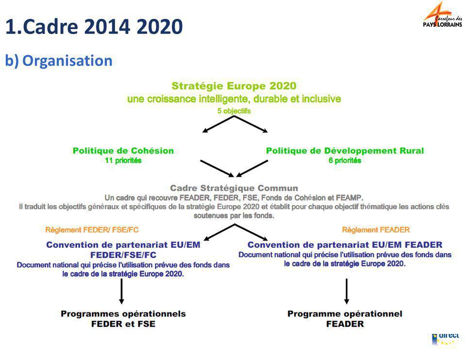 Cadre 2014 2020 Organisation 4