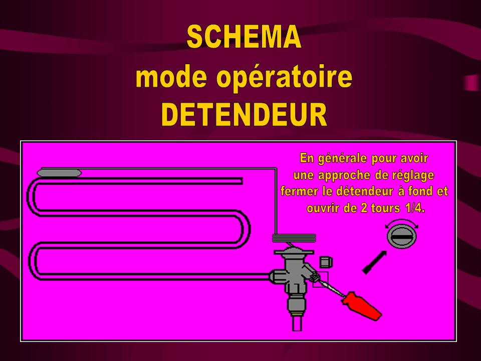 SCHEMA mode opératoire DETENDEUR En générale pour avoir