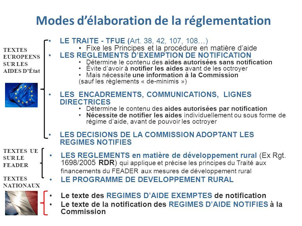 Modes d'élaboration de la réglementation
