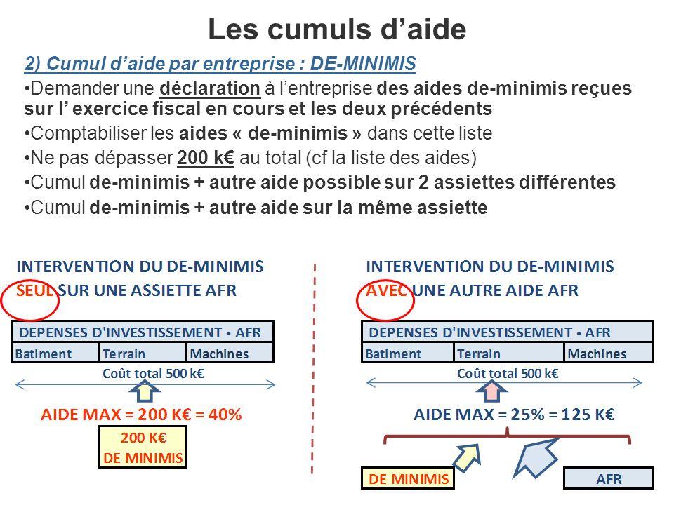 Les cumuls d'aide 2) Cumul d'aide par entreprise : DE-MINIMIS