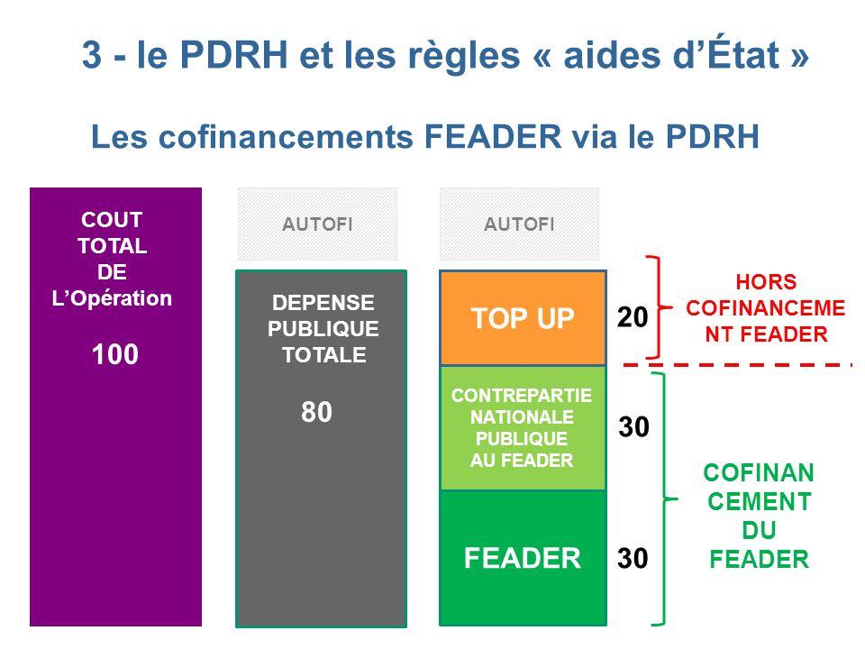 3 - le PDRH et les règles « aides d'État »