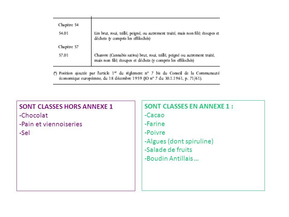 SONT CLASSES HORS ANNEXE 1