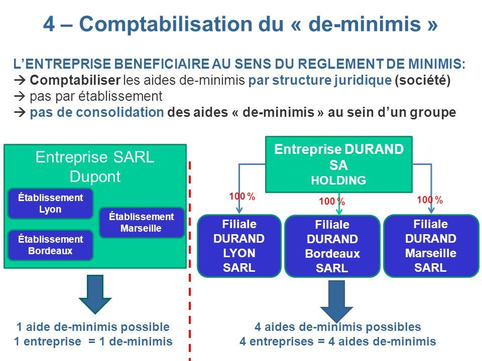 4 – Comptabilisation du « de-minimis »