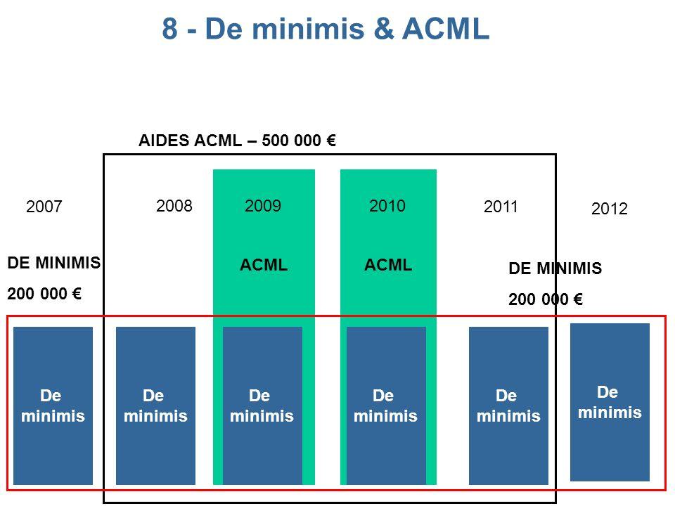 8 - De minimis & ACML AIDES ACML – 500 000 € ACML ACML 2007 2008 2009