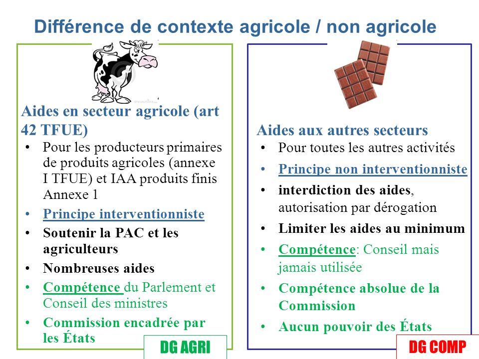 Différence de contexte agricole / non agricole