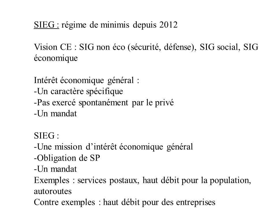 SIEG : régime de minimis depuis 2012