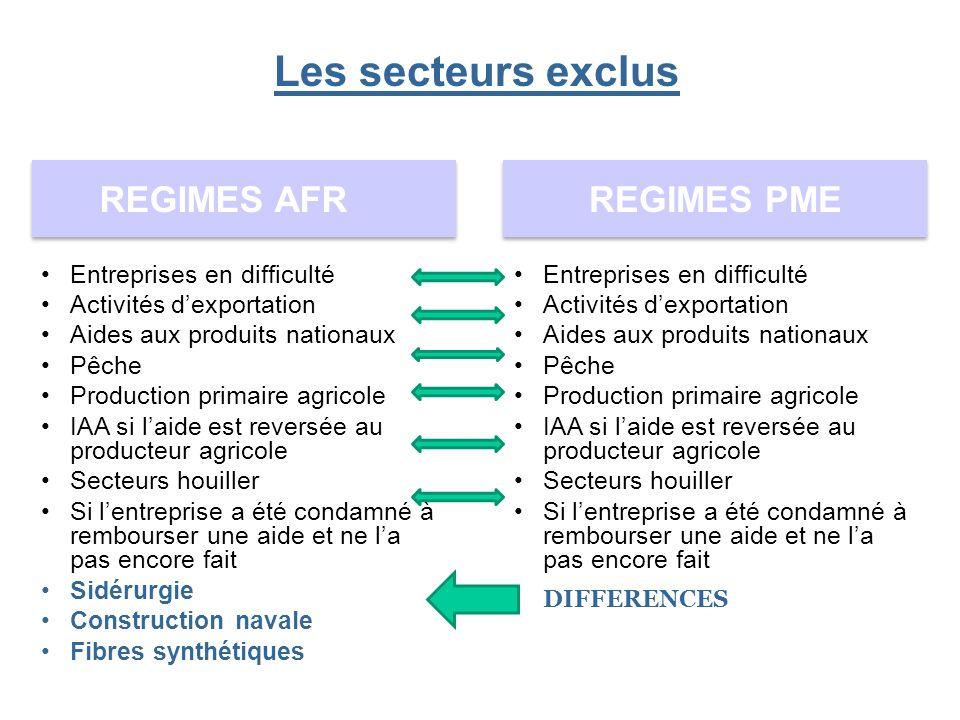 Les secteurs exclus REGIMES AFR REGIMES PME Entreprises en difficulté