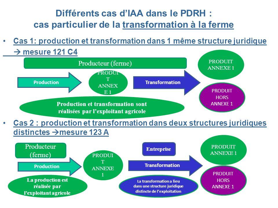 Différents cas d'IAA dans le PDRH : cas particulier de la transformation à la ferme