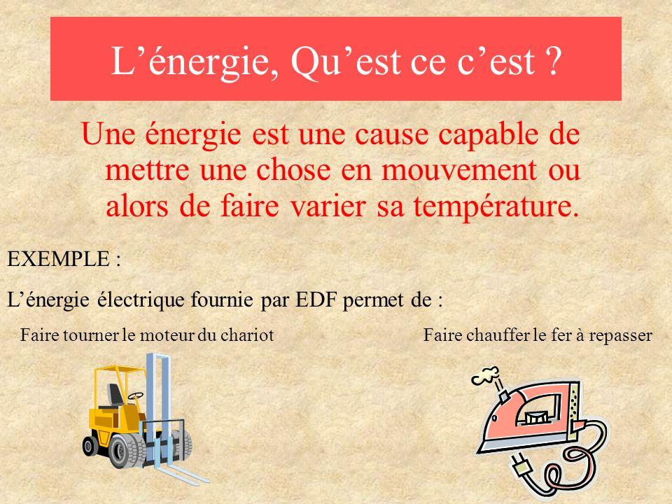 L'énergie, Qu'est ce c'est