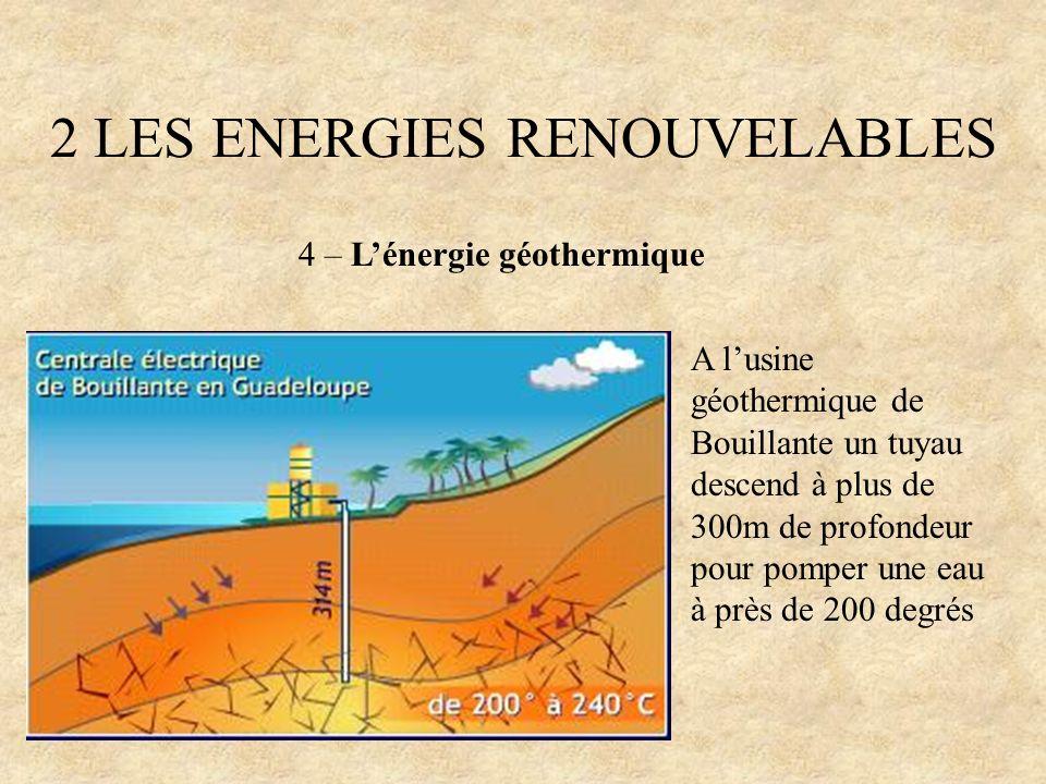 2 LES ENERGIES RENOUVELABLES