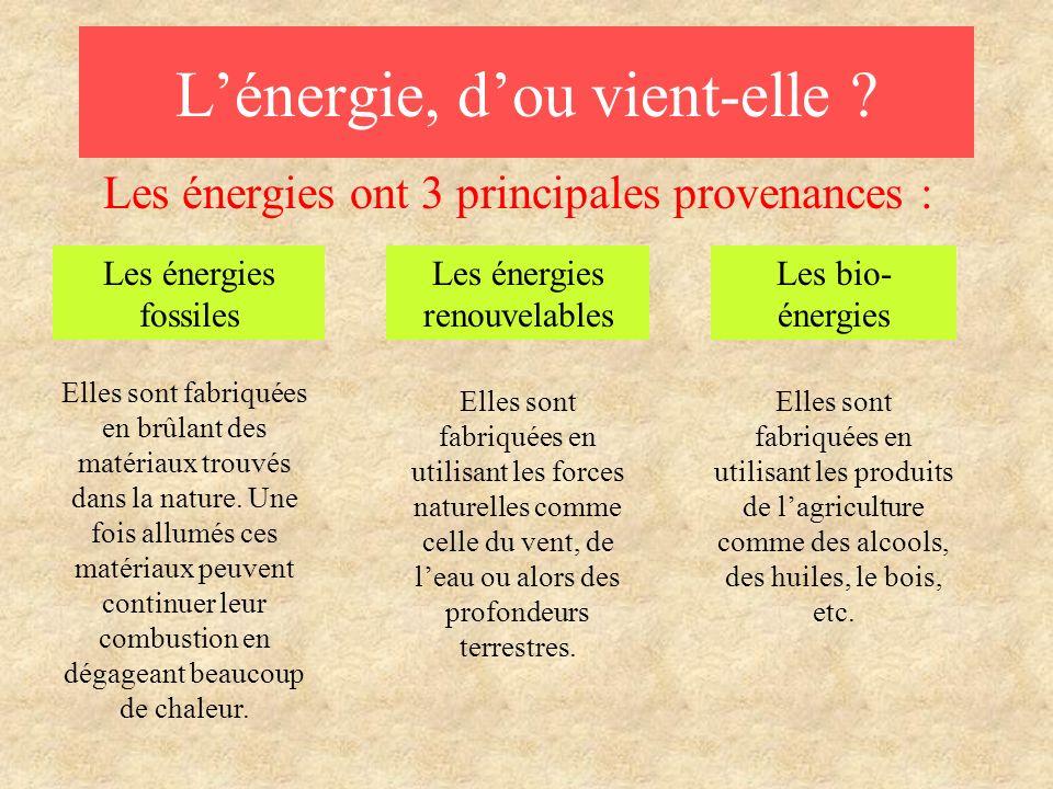 L'énergie, d'ou vient-elle