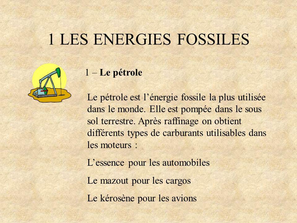 1 LES ENERGIES FOSSILES 1 – Le pétrole